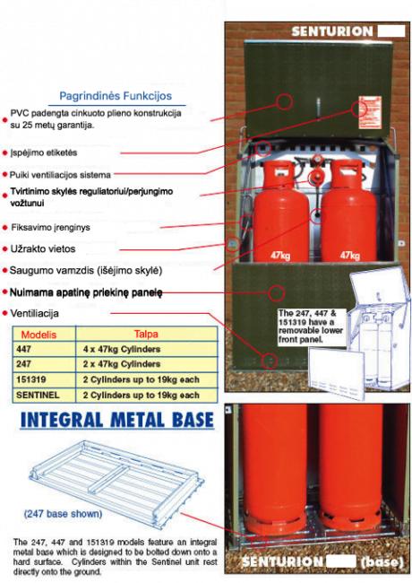 gas-details
